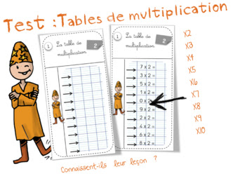 Tests Tables De Multiplication Bout De Gomme