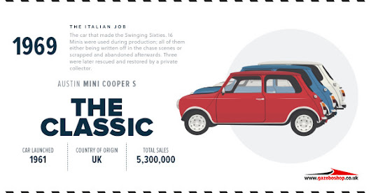 A Guide to Classic Cars on the Big Screen, by GazeboShop