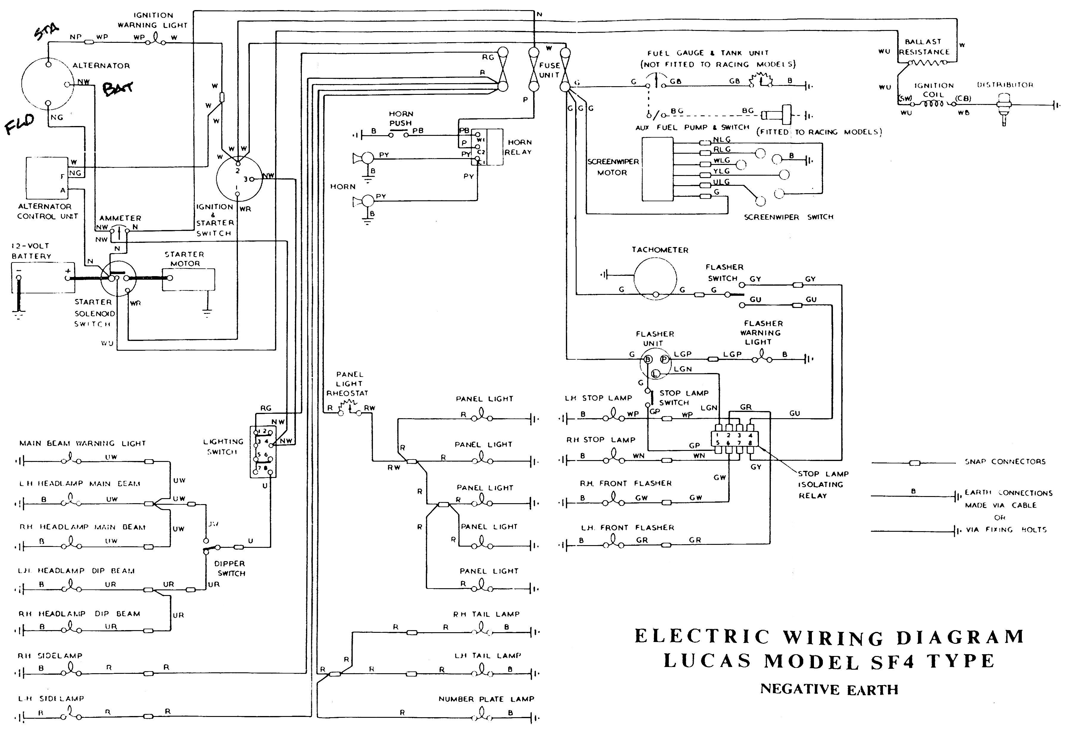 Diagram Omc Cobra Engine Wiring Diagram Full Version Hd Quality Wiring Diagram Ezplugwiringk Queidue It