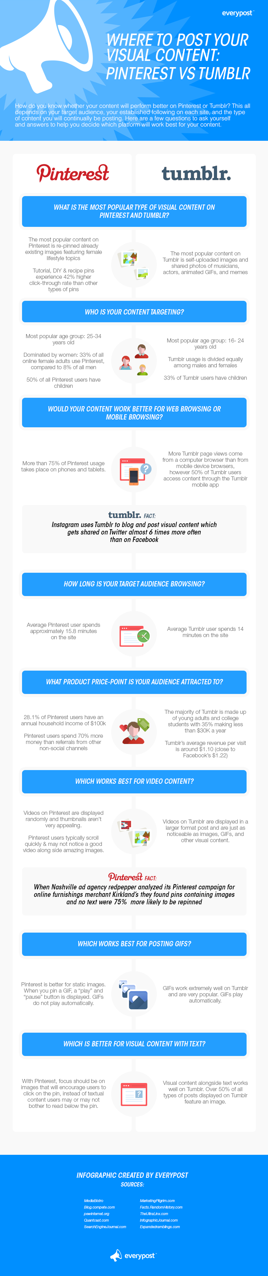 Where to Post your Visual Content: Pinterest vs Tumblr - infographic