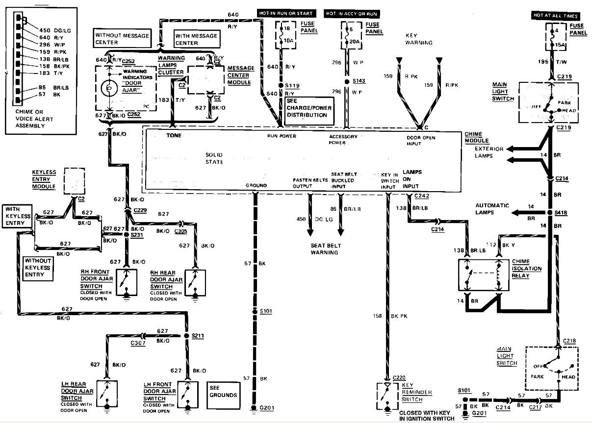 2004 Lincoln Town Car Wiring Diagram