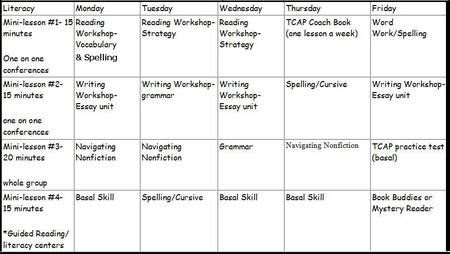 1000+ images about Balanced Literacy on Pinterest | Middle school ...