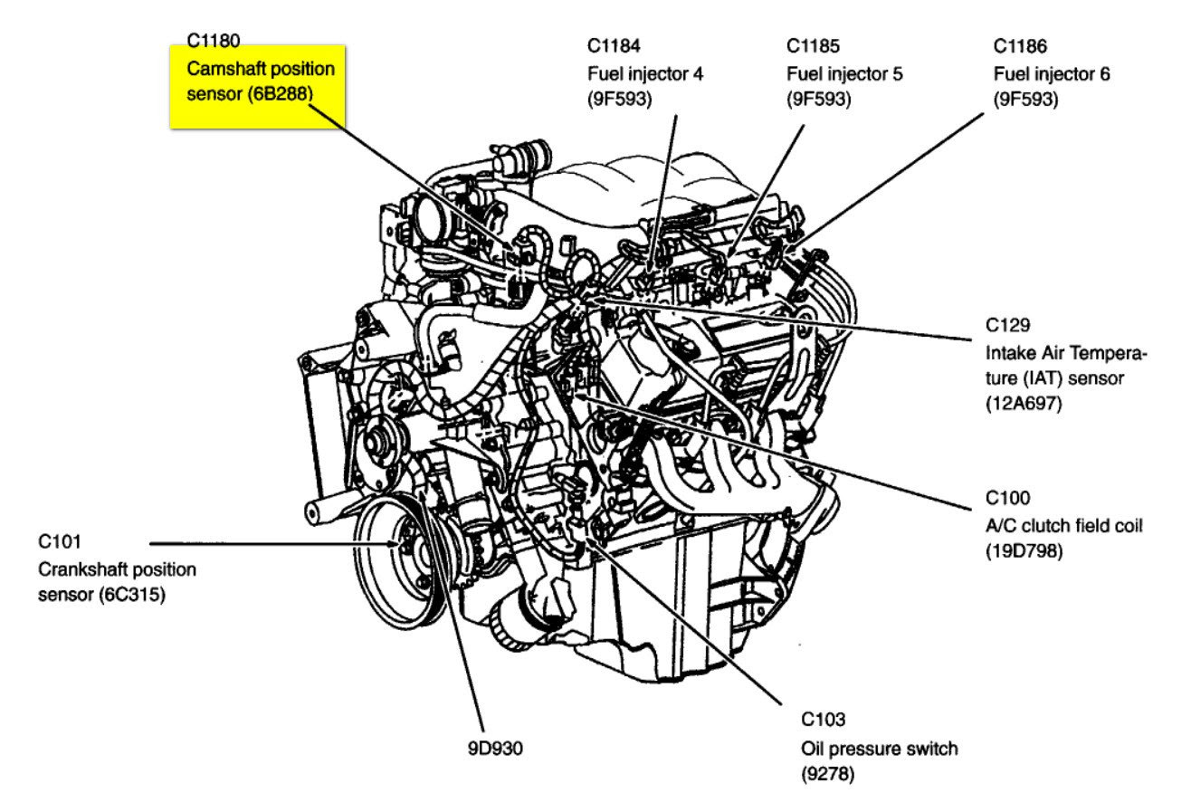 21 Awesome Ls1 Coolant Temp Sensor Wiring Diagram