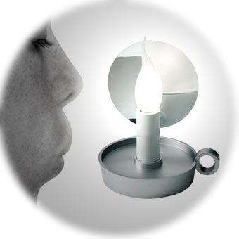 candela elettrica