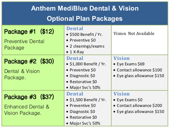 How Much Is Medicare Part B Deductible: Anthem Medicare Rx