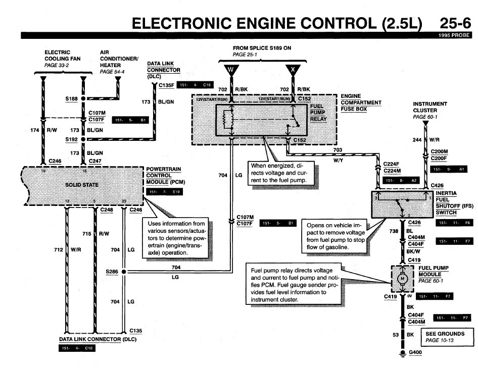 Diagram 1996 Ford Probe Engine Wiring Diagram Full Version Hd Quality Wiring Diagram Diagramtisar Corocrozdalastria It