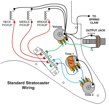 Fender stratocaster single coil wiring diagram 3