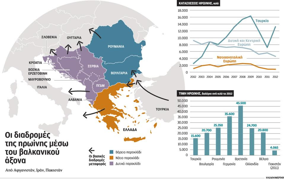 «Σταυροδρόμι» της ηρωίνης η Ελλάδα