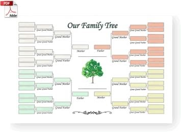 Family tree template family tree template pdf for Interactive family tree template