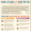 Piano Lessons are Good for You and Your Brain