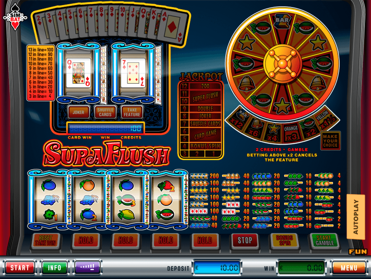 Nudge It Slots There's nothing quite like a classic fruit slots game, with its timeless appeal and ability to keep players entertained for hours.Nudge It by Simbat draws on the retro look of pub fruit machines and transforms them into an online version ready for action.5/5(67).