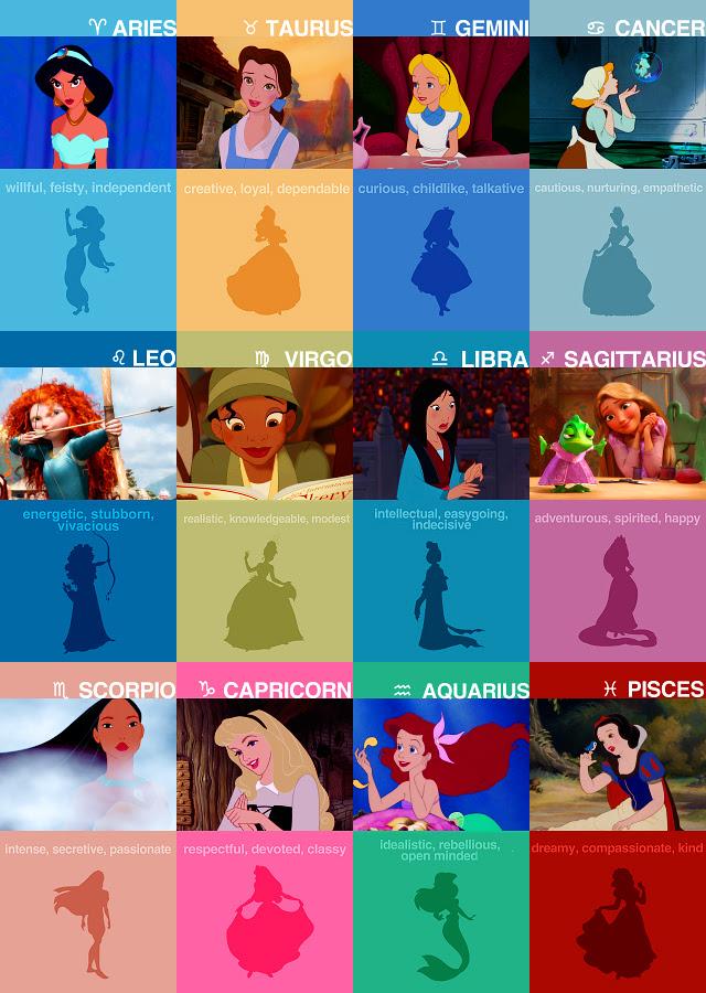 Disney Princesses Zodiac - Disney Princess Fan Art ...