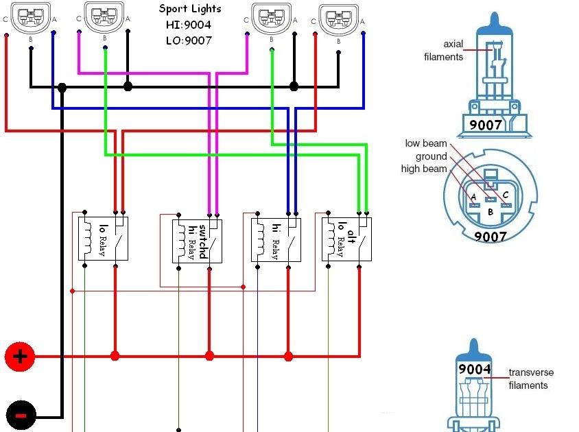 93 Dodge 1500 Dash Wiring | schematic and wiring diagram