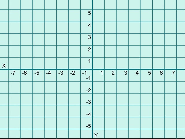 j02yzes  numbered coordinate graph paper
