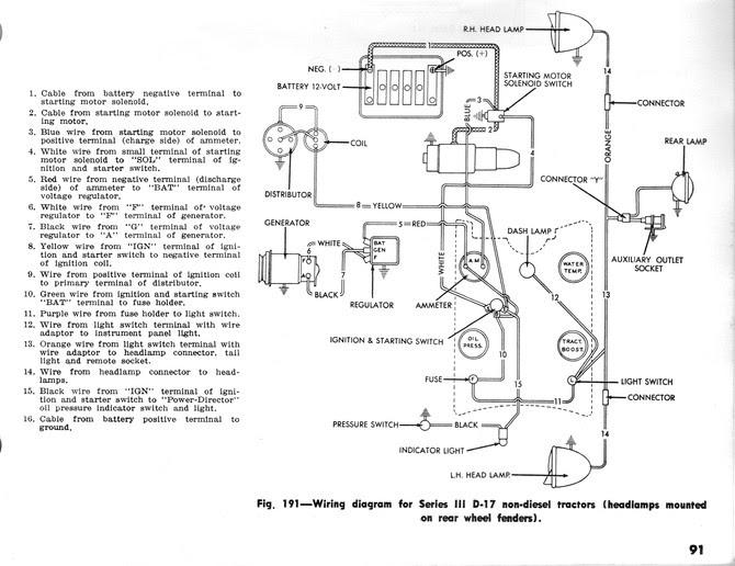 wiring diagram allis chalmers 712 33 allis chalmers d17 parts diagram wiring diagram list  33 allis chalmers d17 parts diagram
