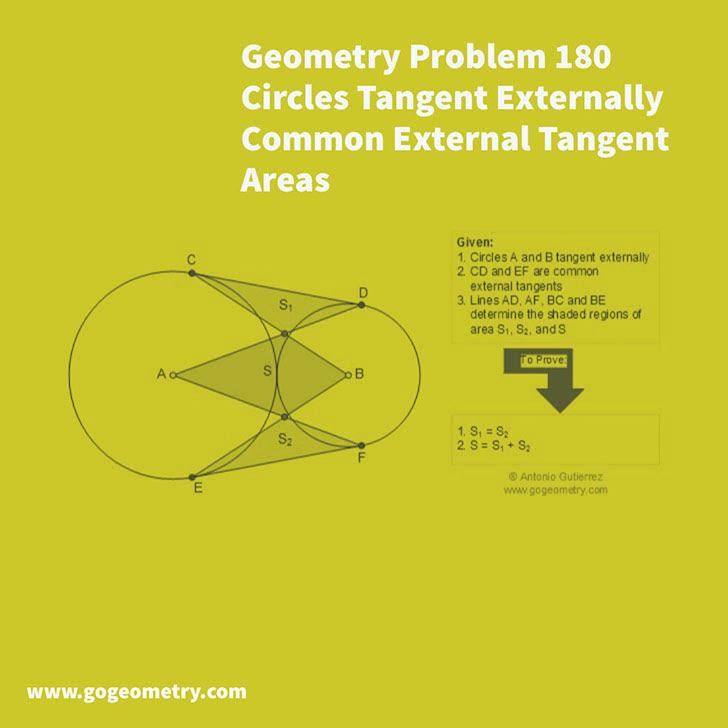 Problema de Geometría 180: Circunferencias tangentes exteriores, Tangente comun exterior, Areas. Ingles ESL.