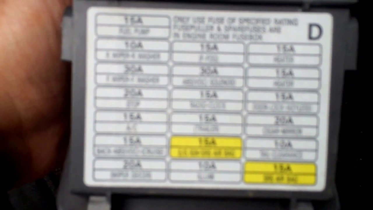 2000 Subaru Impreza Wiring Diagram