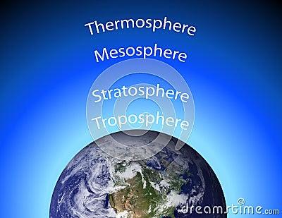 Diagrama de la atmósfera de tierra