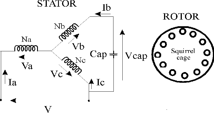 3 Phase Induction Motor Terminal Connection Diagram