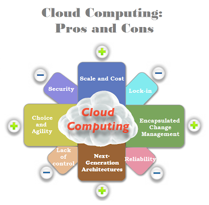 phd thesis cloud computing 123 help essays phd thesis on mobile cloud computing phd thesis police road traffic accidents alpert cover letter dean of admissions.