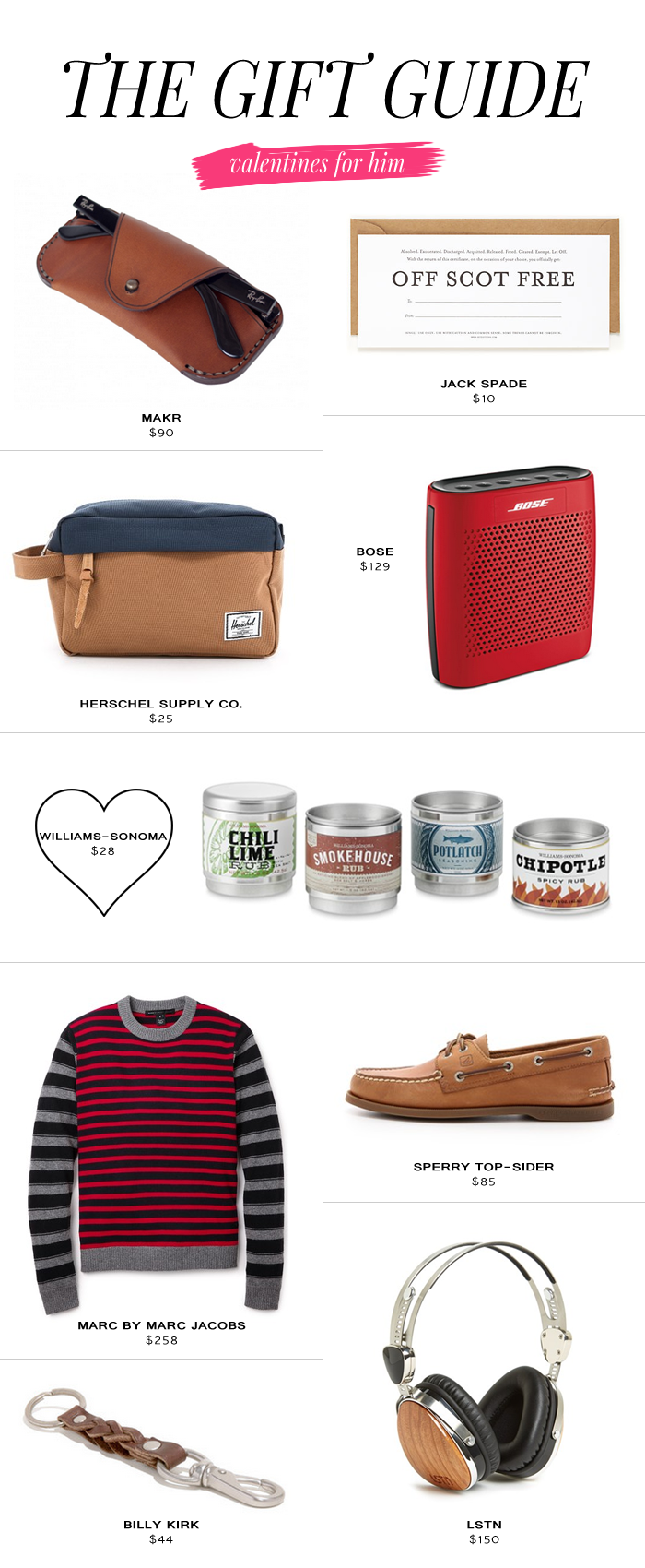 Valentine\'s Day Gifts For Him Free