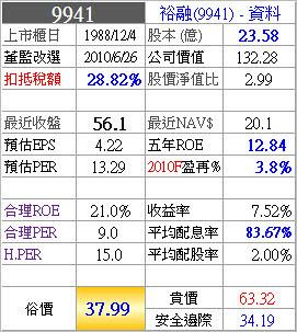 9941_裕融_合理價格