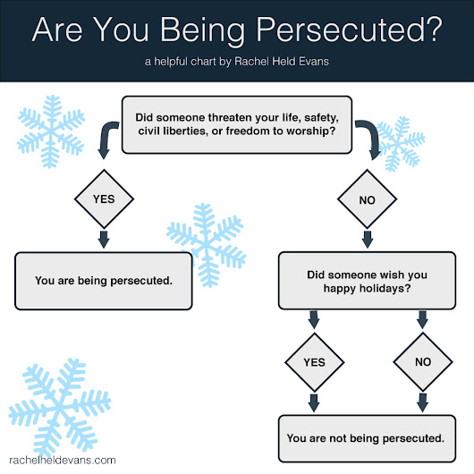 Are you being persecuted?