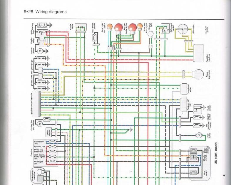 diagram] 1996 honda cbr 600 wiring diagram - breathan.theboringcompany.it  diagram