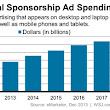 Does Sponsored Content Work for Advertisers?