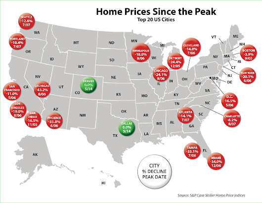Home Prices Since the Peak [INFOGRAPHIC]