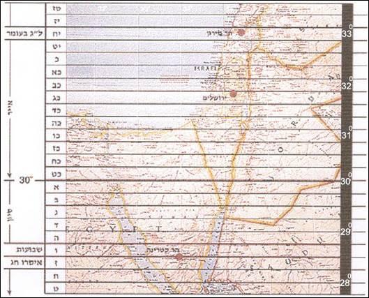 קווי הרוחב בארץ ישראל על פי לוח השנה העברי