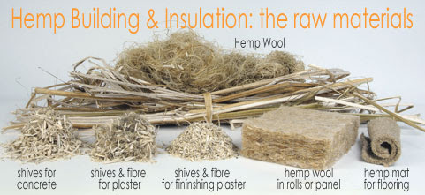 Hemp Construction Materials