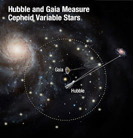 How Fast is the Universe Expanding? Hubble and Gaia Team Up to Conduct the Most Accurate Measurements to Date - Universe Today