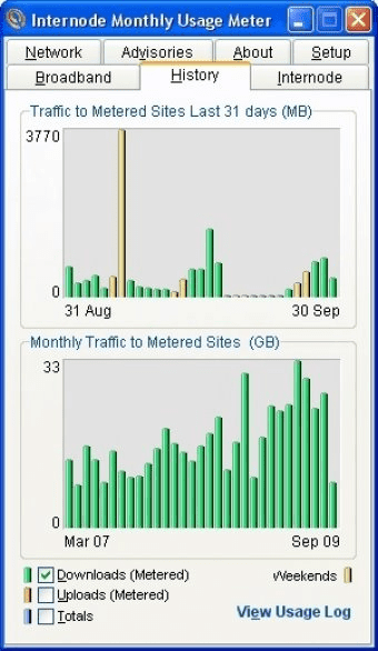 Internode Monthly Usage Meter Download (chrome.exe)