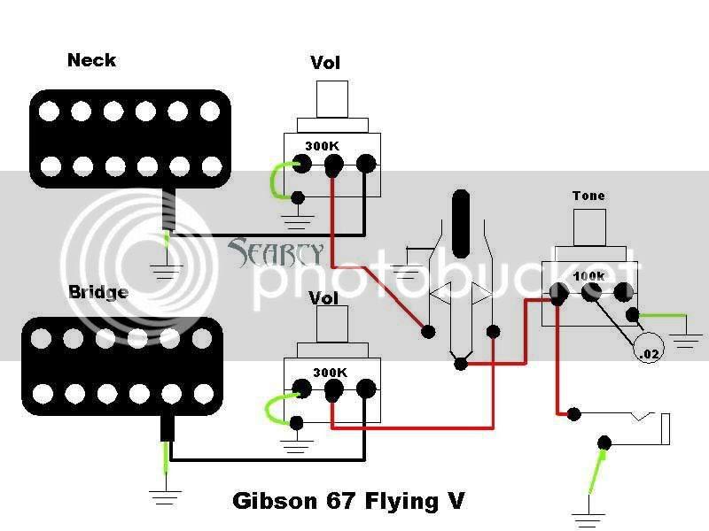 Best Templates: Flying V Guitar Plans