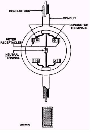 Meter Socket Wiring Type And Diagram - nagellackgitarristin