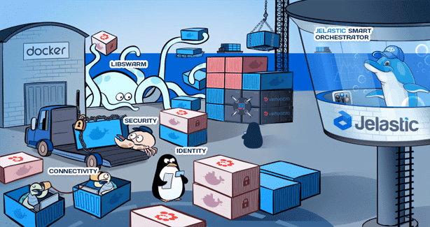 5 security concerns when using Docker
