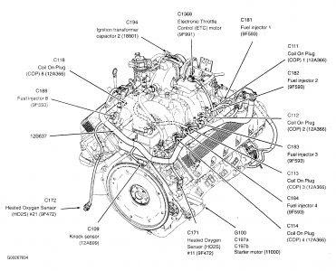 2002 Ford F 150 5 4l Engine Diagram 1969 Mach 1 Wiring Diagram Bege Wiring Diagram