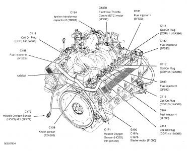 roger vivi ersaks: 2008 F150 4 6l Engine Diagram