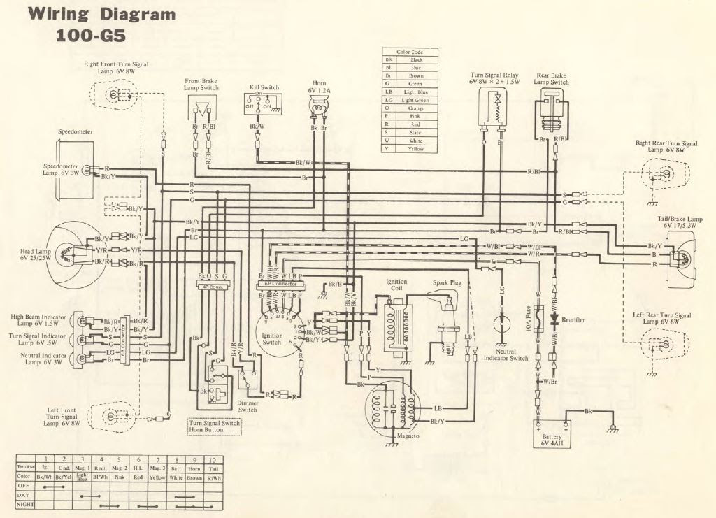 Kawasaki 100 Wiring Diagram Wiring Diagrams Data Manager A Manager A Ungiaggioloincucina It