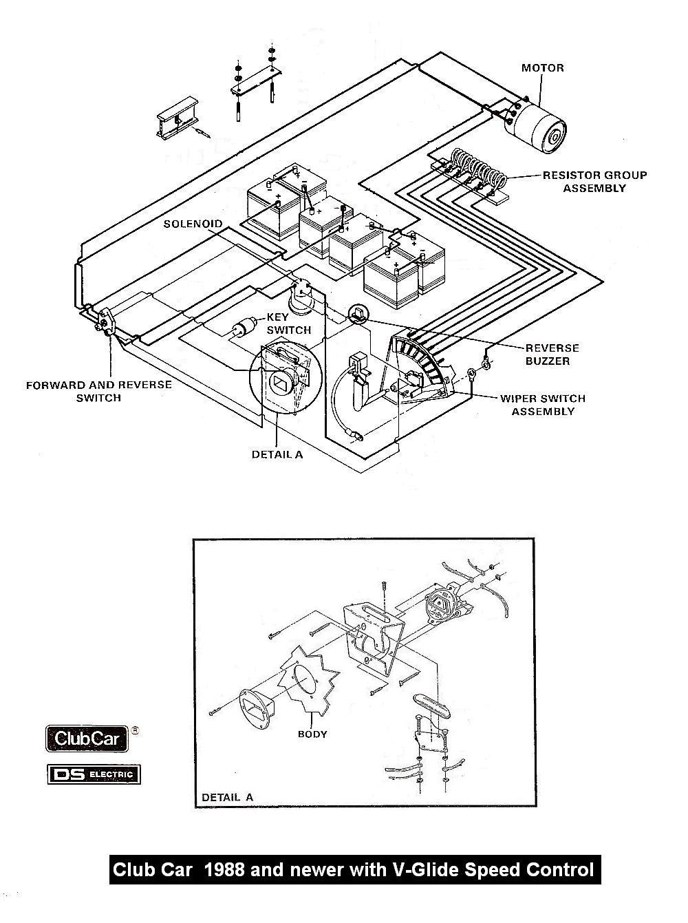Ezgo Golf Cart Forward Reverse Switch Wiring Diagram