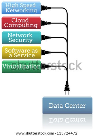 Plug Network Security Software Cloud Computing Virtualization into a Data Center - stock vector