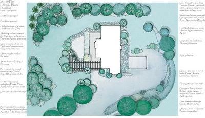 Nzlandscapes landscape design blog new zealand nz for Lifestyle block landscape design