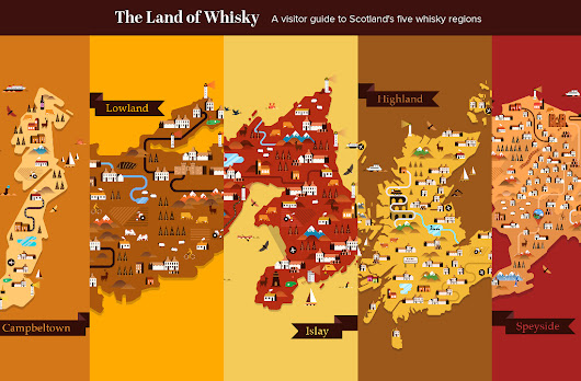 The Land of Whisky