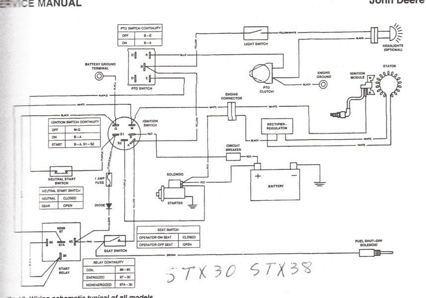 Wiring Diagram Database  John Deere Gt275 Parts Diagram