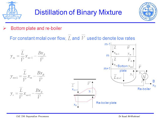 Distillation of Binary Mixture -  ppt download