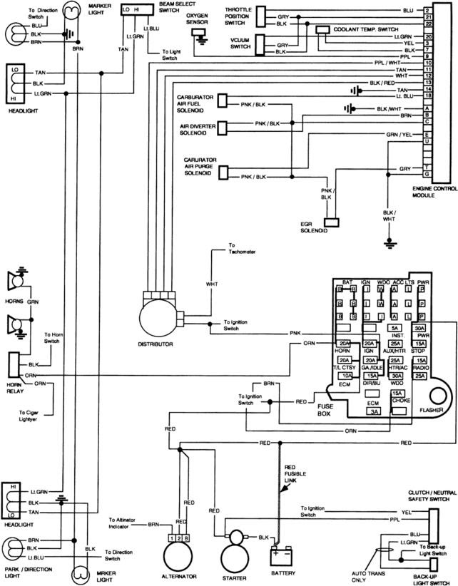 30 1986 Chevy Truck Fuse Panel Diagram