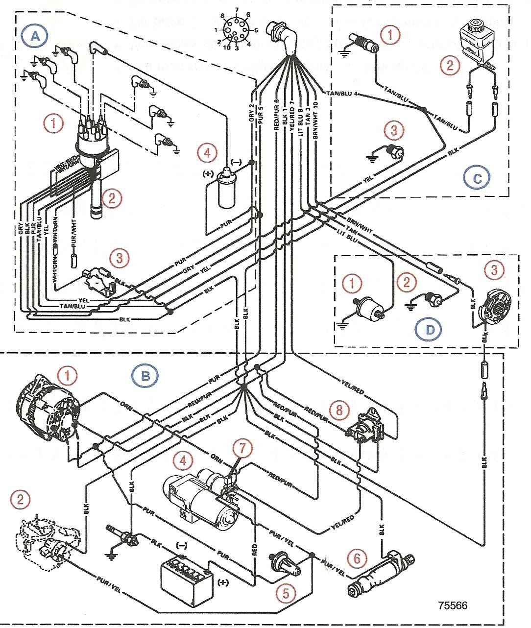 Boat Trim Gauge Wiring Diagram from lh3.googleusercontent.com