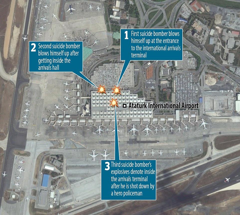 Uma vista aérea do aeroporto mostra onde os homens-bomba Acredita-se que detonou seus explosivos, perto da entrada para o terminal internacional chegadas