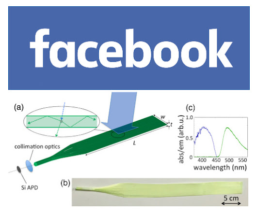 Detector from Facebook's Connectivity Lab overcomes challenge of using light for wireless - Optical Connections News